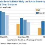 More on Social Security, Private Pensions, and Retirement Preparedness