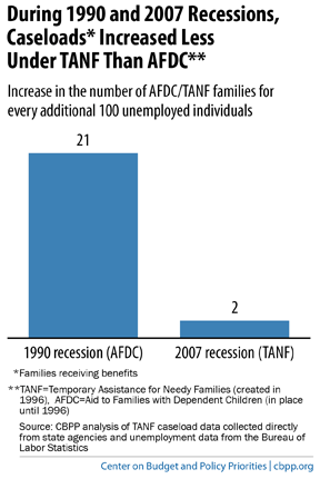 tanf2